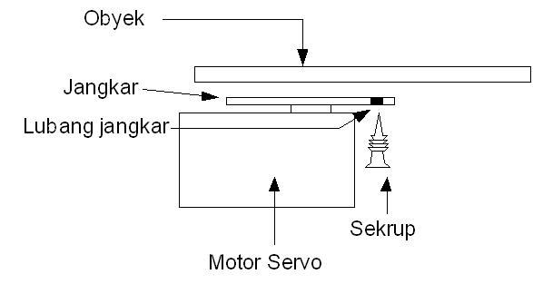 jangkar motor servo