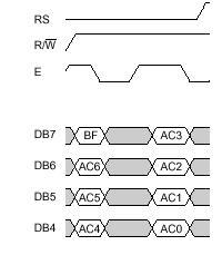 Membaca data dari register perintah LCD 16x2 karakter M1632