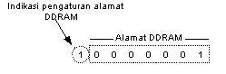 Pengaturan posisi karakter pada LCD 16x2 karakter M1632