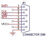 Cara Menggunakan Joystick PS2 pada mikrokontroler