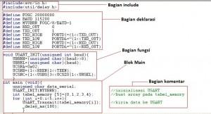 Struktur Data Bahasa C